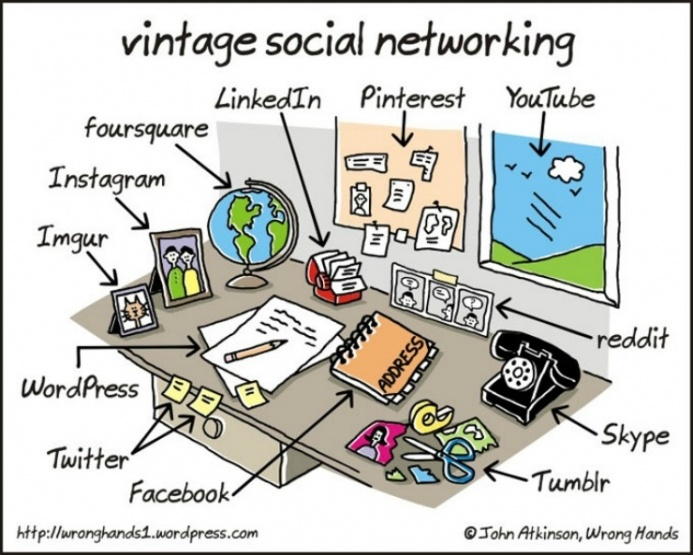 Vintage Social Networking by John Attkinson: http://wronghands1.wordpress.com/2013/03/31/vintage-social-networking/